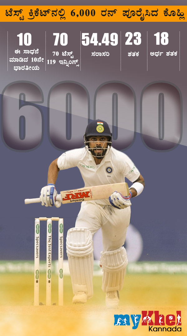 india vs england 4th test southampton virat kohli 6000 runs