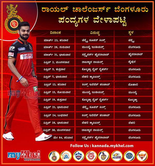 Royal Challengers Bangalore (RCB) Full Time Table and Timings